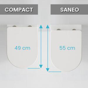 Comparaison des modèles COMPACT et SANEO