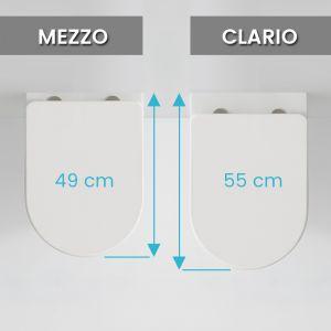 Comparaison des modèles MEZZO et CLARIO