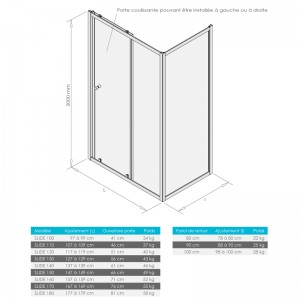 Dimensions et plages d'ajustement